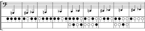 Comprehensive F Tuba Finger Chart 6 Valve 3 Valve Tuba