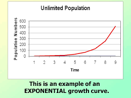 3 this is an example of an exponential growth curve
