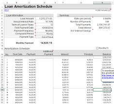Pay Off Mortgage Early Calculator Amortization Schedule Mortgage Calculator With Additional Payments Option My