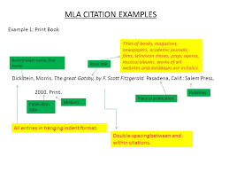 Mla Format Cite A Book Mla Citation Examples Dickstein Morris The Great Gatsby