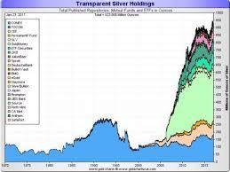Bullish Pattern Forms On 40 Year Silver Chart Seeking Alpha