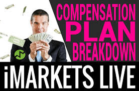 Imarketslive Iml Review Compensation Plan Full Pay