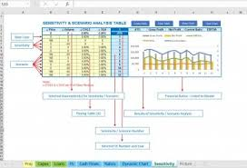 Sensitivity Scenario Analysis Excel Template
