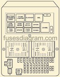 fuses and relays box diagramjeep grand cherokee 1999 2004 02 jeep grand cherokee fuse diagram at 2002 Jeep Grand Cherokee Fuse Diagram