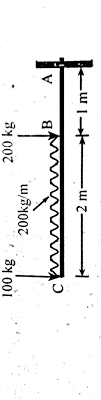 draw shear force and bending moment diagram of cantilever carrying udl uniform distributed load