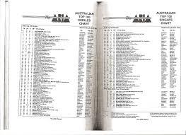 Aria Australian Top 50 Singles Chart Experienced Aria Top