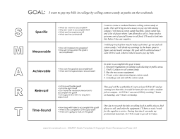 Smart Goals Template Smart Goals Example Smart Goals Examples Smart Goals