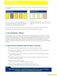 Tan Colored Stool Telodigo Info