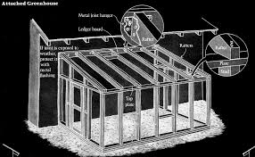 plans for a 3 season room diy plans for a lean to greenhouse attached to your