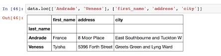 ix for data selection in python pandas