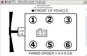 ford fuse box diagram wiring for expedition radio of 0 archived 1999 rum automotive pictures 1999 ford expedition fuse diagram eddie bauer radio wiring