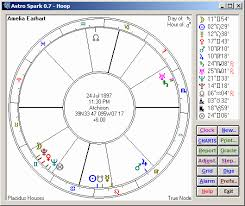 Alabe Free Natal Chart Alabe Free Astrological Chart 2019