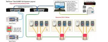 nurse call systems video intercom entry and security Wiring Diagram For Nurse Call System video intercom systems wireless nurse call systems and security wiring diagram for nurse call systems