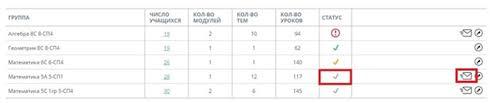 Проверка согласования контрольных работ Московская электронная школа 8 753456 png
