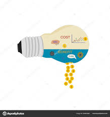 Light Cost Light Bulb Display Business Success Profit Money Cost Idea