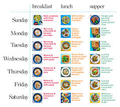 7 Day Slimming World Meal Plan Syn Free Diet Chart For Slim