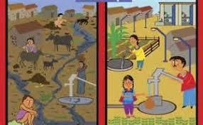 water essay in gujarati save water essay in gujarati