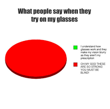 Glasses Quotes Unique Quotes About Funny Glasses 48 Quotes