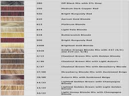 Cat Colors Chart Choice Image Free Any Chart Examples
