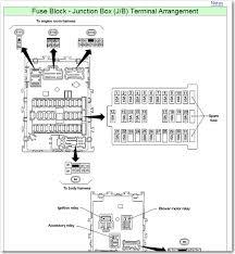 2012 nissan sentra fuse box diagram wiring diagrams nissan frontier fuse box diagram 2012 nissan frontier fuse box diagram inspirational nissan frontier 2015 nissan sentra fuse box diagram 2012