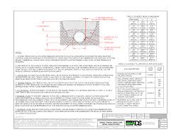 Rcp Pipe Size Chart Drainage Engineering Resources Advanced Drainage Systems