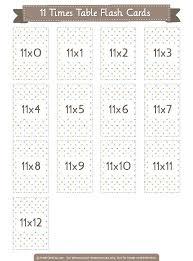 Best 25+ 11 times table ideas on Pinterest | Teaching ...
