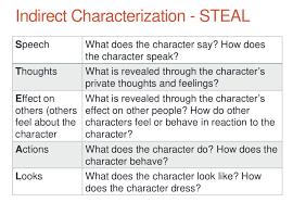 Steal Characterization Chart September 11 Characterization Character Traits Miss