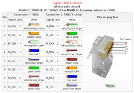 gigabit wiring diagram gigabit wiring diagrams online t568a wiring diagram t568a wiring diagrams