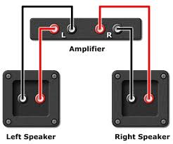 how to check if your speakers are wired correctly richard farrar how to check if your speakers are wired correctly