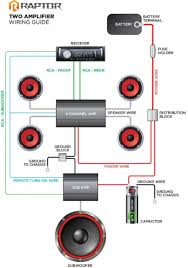 car audio capacitor wiring diagram britishpanto stuning chromatex Car Stereo Installation Wiring Diagram car audio capacitor wiring diagram britishpanto stuning