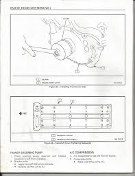 need lt5 timing fail help page 2 zr 1 net registry forums here are two pages from the lt5 service manual supplement that shows the torque procedure and tightening sequence for the camshaft covers