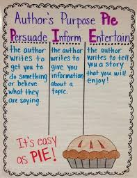 Teaching Authors Purpose 5 Activities For This Important