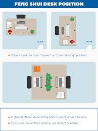 feng shui office design. Feng Shui Office Desk Best Home Design Ideas