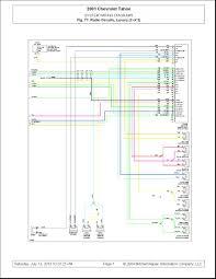 chevy car stereo wiring diagram copy radio 2001 amazing 2002 tahoe 2004 tahoe radio wiring diagram at 2002 Tahoe Radio Wiring Diagram