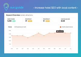 Tripplanner Com How A Trip Planner May Encourage The Visitors To Enter Your Website