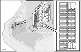volvo s80 fuse box diagram volvo wiring diagrams online