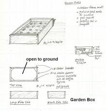 Small Picture Box Garden Plans The Gardens