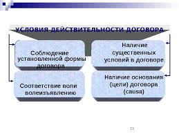Контракт реферат римское право Все самое интересное и полезное  контракт реферат римское право производители зарекомендовавшие себя