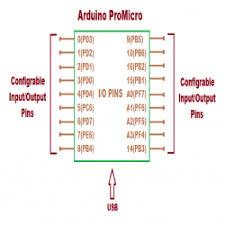 usb controlled atmega 32u4 gpio pins engineersgarage arduino based diy usb controlled digital io project circuit diagram