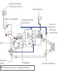 audi 1 8t vacuum diagram data wiring diagram blog diy b6 1 8t vacuum line and check valve removal simplification 2001 jetta 2 0 engine diagram audi 1 8t vacuum diagram