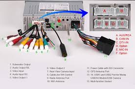 wiring diagram for in car dvd player wiring image 1 din car radio dvd gps sat nav bluetooth 3g wifi android 4 1 1 on
