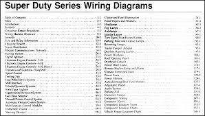 2000 f350 super duty fuse box diagram ford f250 panel basic wiring o full size of 2000 ford f250 super duty fuse box diagram diesel e350 enthusiasts wiring diagrams