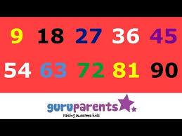 Skip Counting By 9s Song
