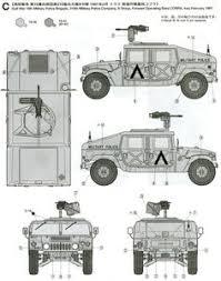 humvee jpm entertainment military vehicles the tamiya 1 35 humvee