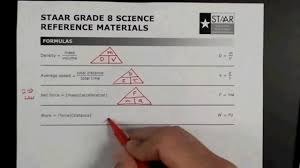 Hacking The 8th Grade Science Staar Test Formula Chart