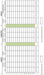 Assets Liabilities Equity Chart Solved Show The Financial Effect Of Each Transaction On T