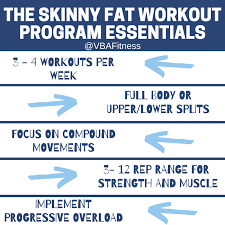 the skinny fat essential guide for 2021