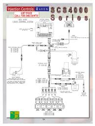 raven 4400 wiring diagram wiring diagram libraries raven scs 4400 wiring diagram wiring diagramsraven seria 4000 124 128 flow measurement equipment old furnace