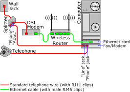 home phone wiring diagram dsl wiring diagram schematics dsl phone wiring diagram nodasystech com
