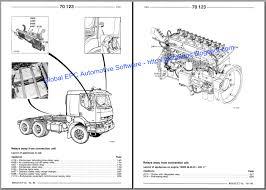 kerax wiring diagram renault wiring diagrams online renault kerax wiring diagram renault wiring diagrams online